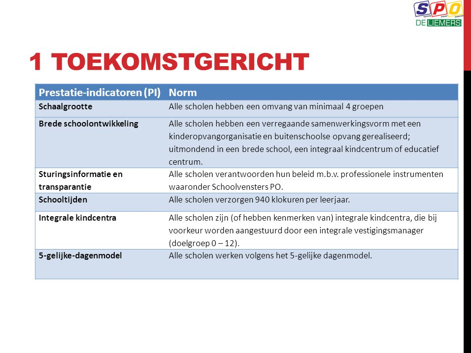 1 toekomstgericht Prestatie-indicatoren (PI) Norm Schaalgrootte