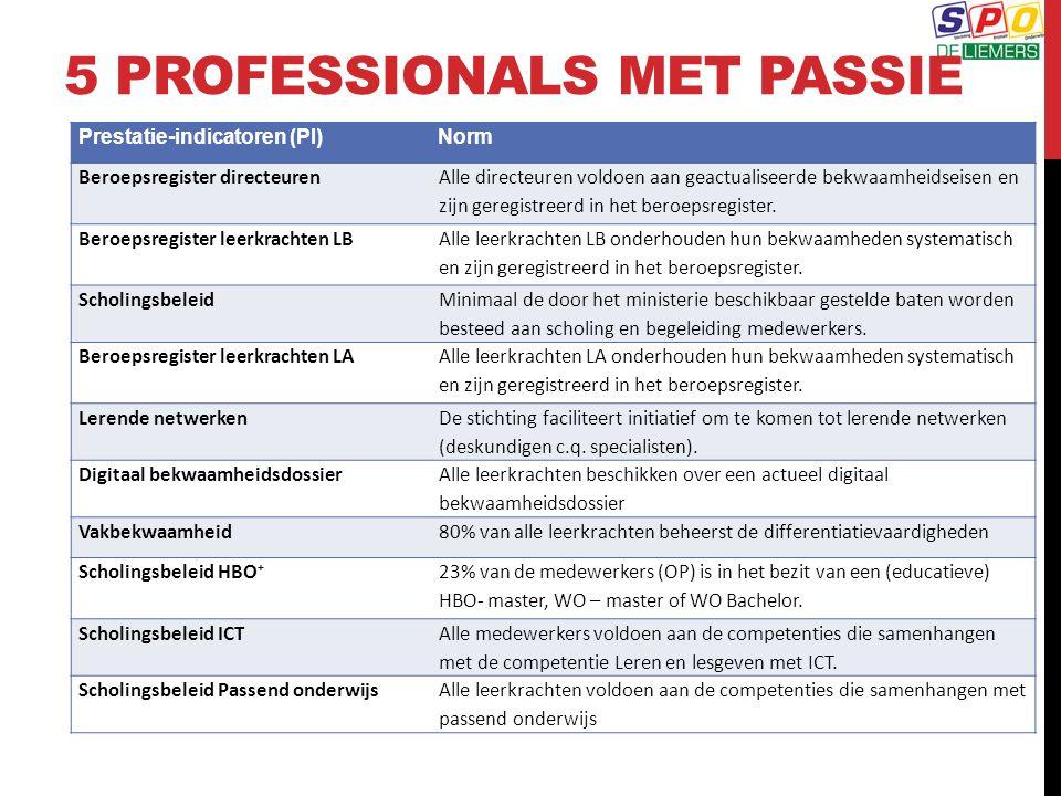 5 professionals met passie