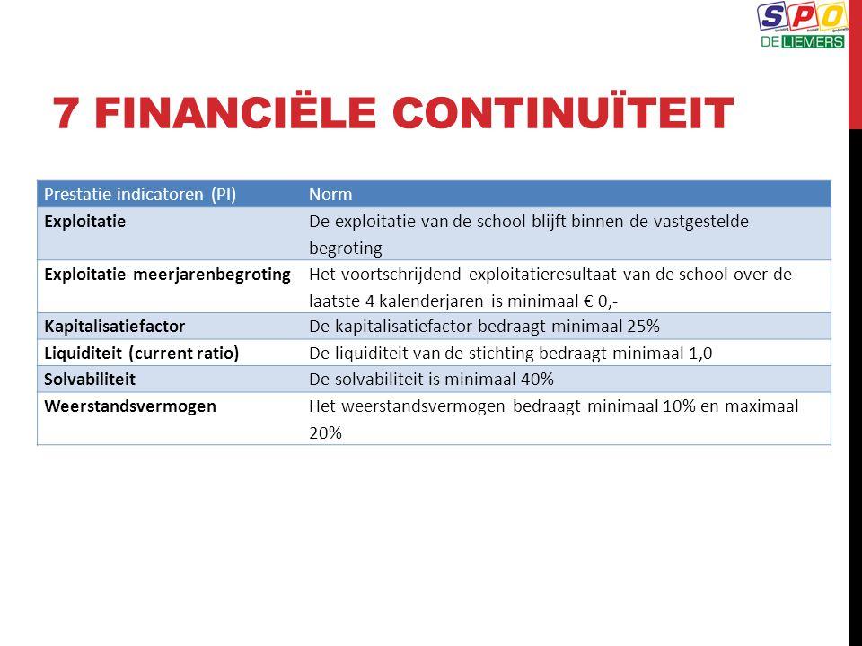 7 financiële continuïteit