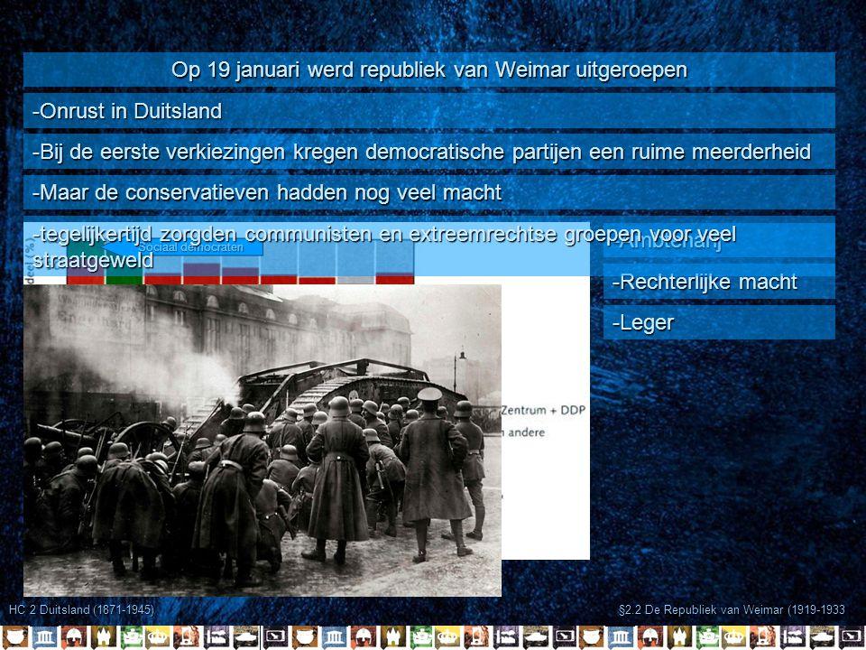 Op 19 januari werd republiek van Weimar uitgeroepen