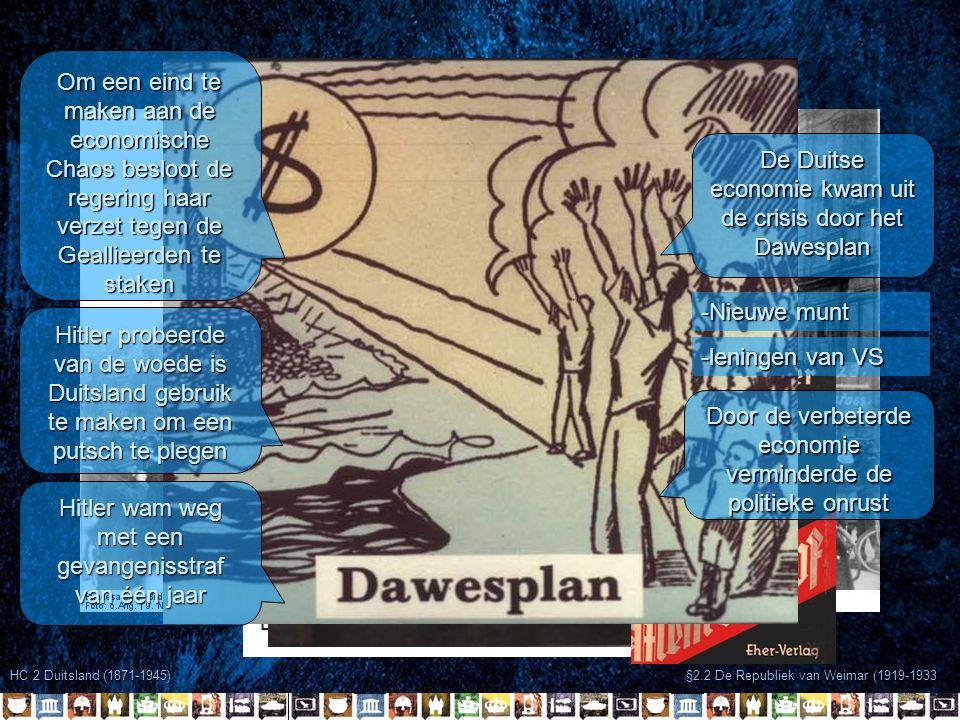 De Duitse economie kwam uit de crisis door het Dawesplan