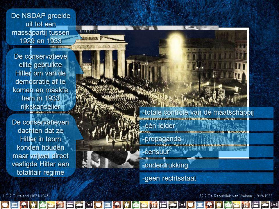 De NSDAP groeide uit tot een massapartij tussen 1929 en 1933