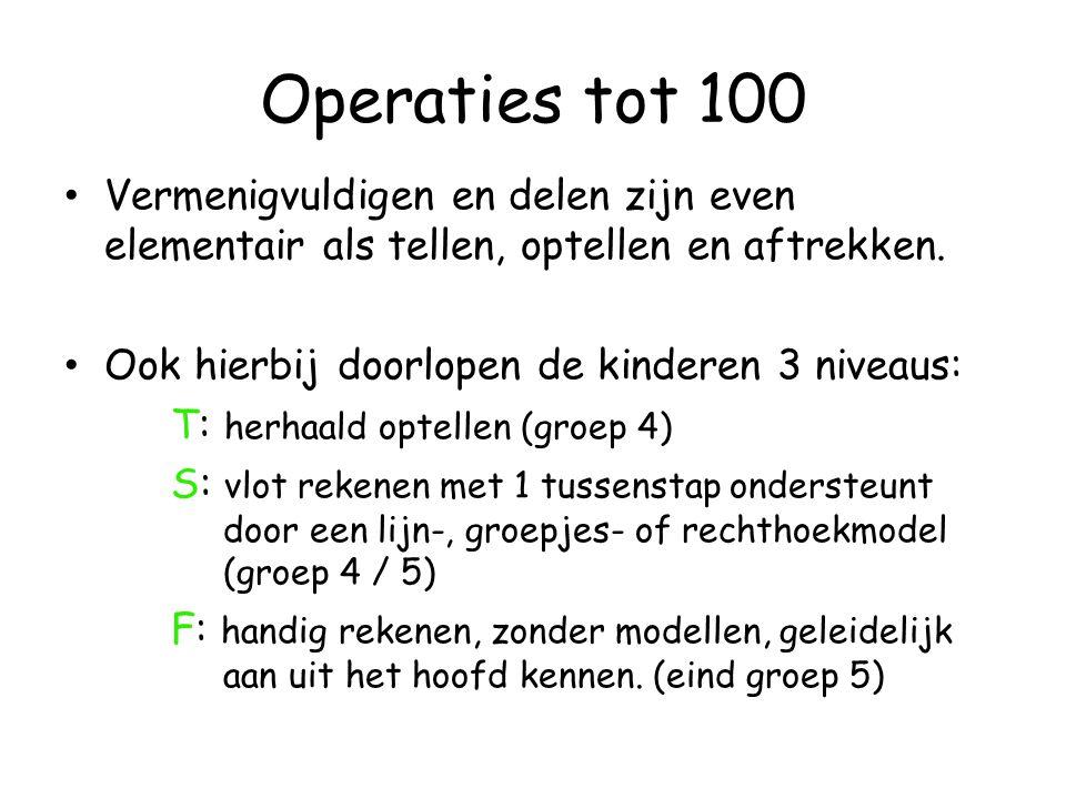 Operaties tot 100 Vermenigvuldigen en delen zijn even elementair als tellen, optellen en aftrekken.