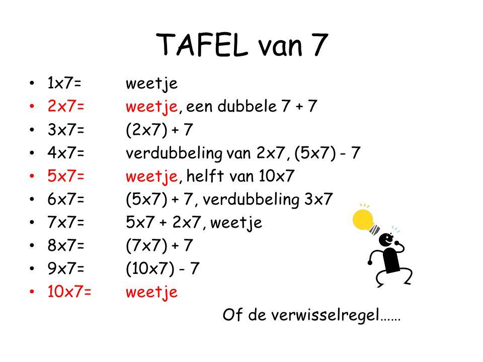 TAFEL van 7 1x7= weetje 2x7= weetje, een dubbele 7 + 7 3x7= (2x7) + 7