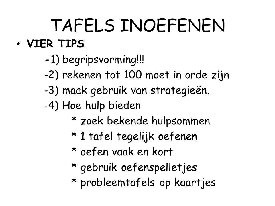 TAFELS INOEFENEN VIER TIPS -1) begripsvorming!!!