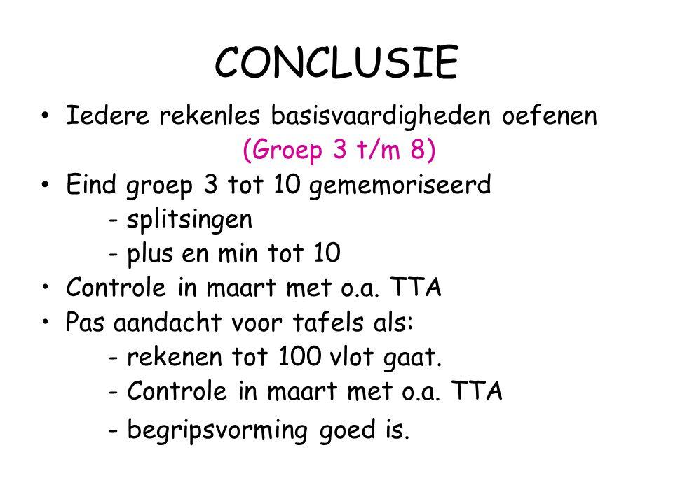 CONCLUSIE Iedere rekenles basisvaardigheden oefenen (Groep 3 t/m 8)