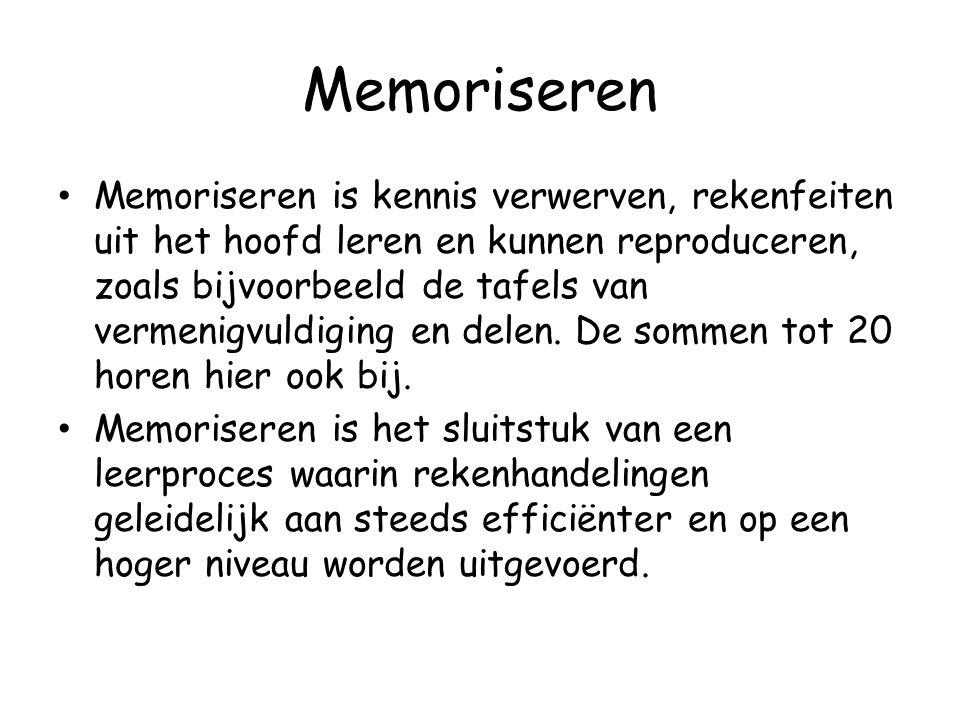 Memoriseren