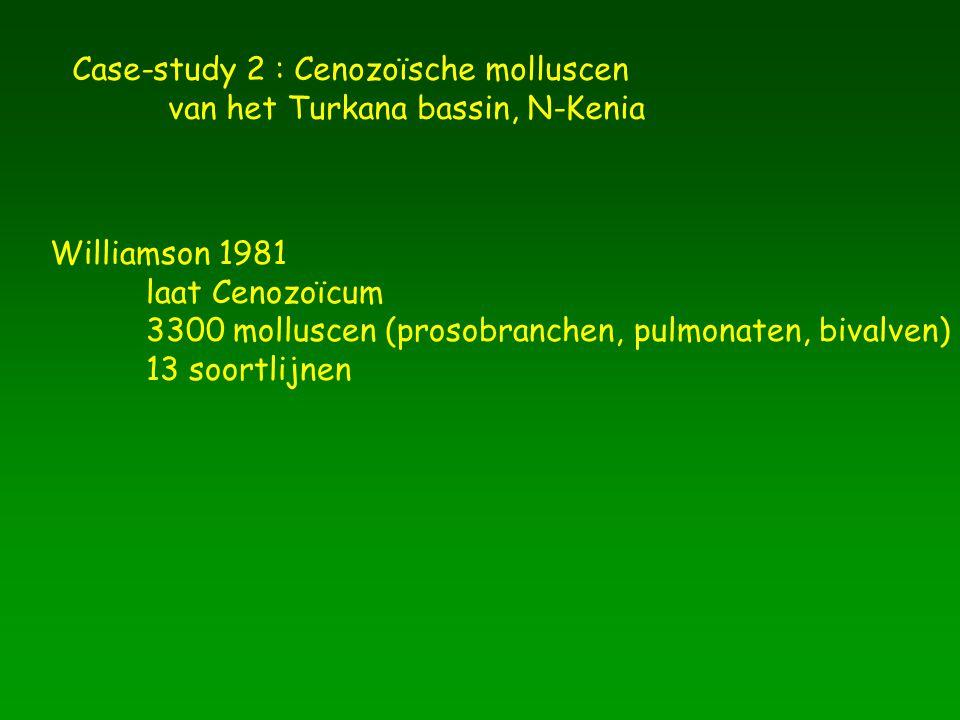 Case-study 2 : Cenozoïsche molluscen