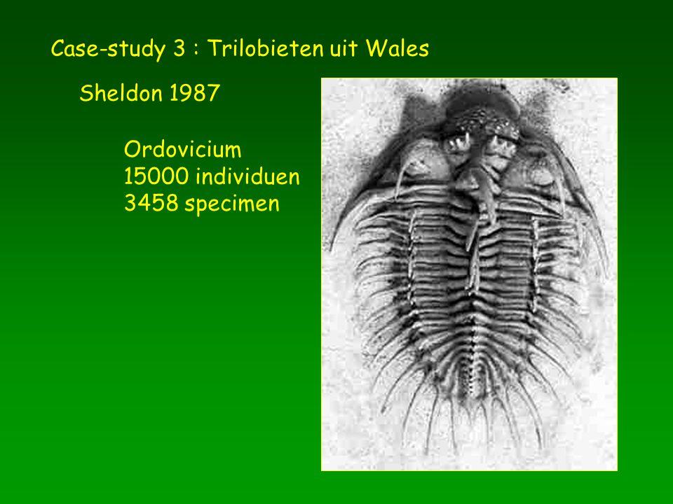 Case-study 3 : Trilobieten uit Wales