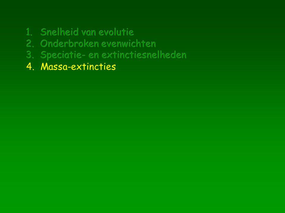 Snelheid van evolutie Onderbroken evenwichten Speciatie- en extinctiesnelheden Massa-extincties