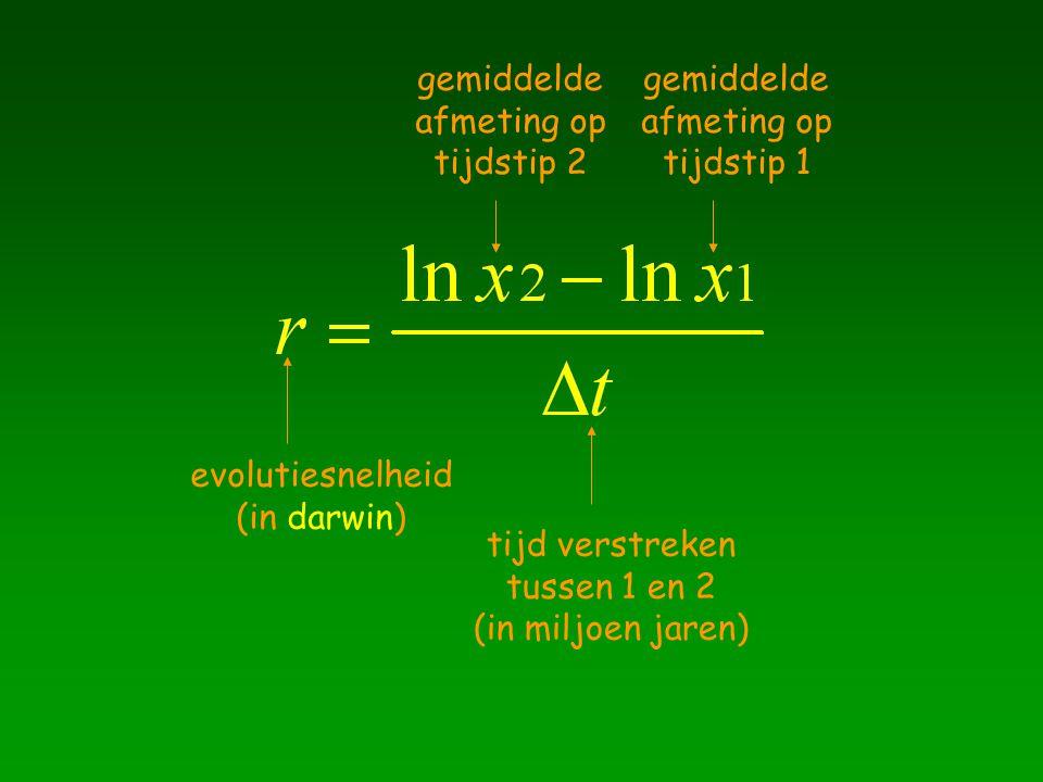 gemiddelde afmeting op. tijdstip 2. tijdstip 1. tijd verstreken. tussen 1 en 2. (in miljoen jaren)