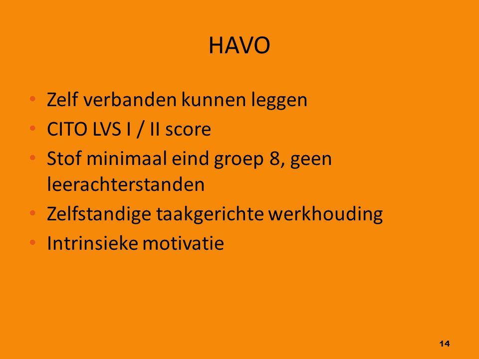 HAVO Zelf verbanden kunnen leggen CITO LVS I / II score