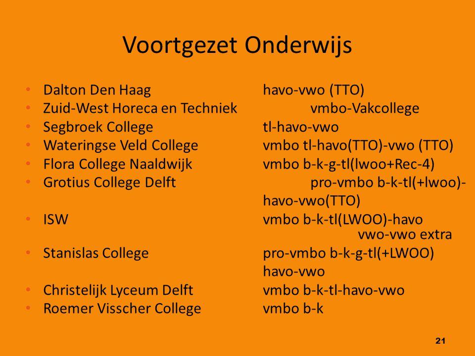 Voortgezet Onderwijs Dalton Den Haag havo-vwo (TTO)