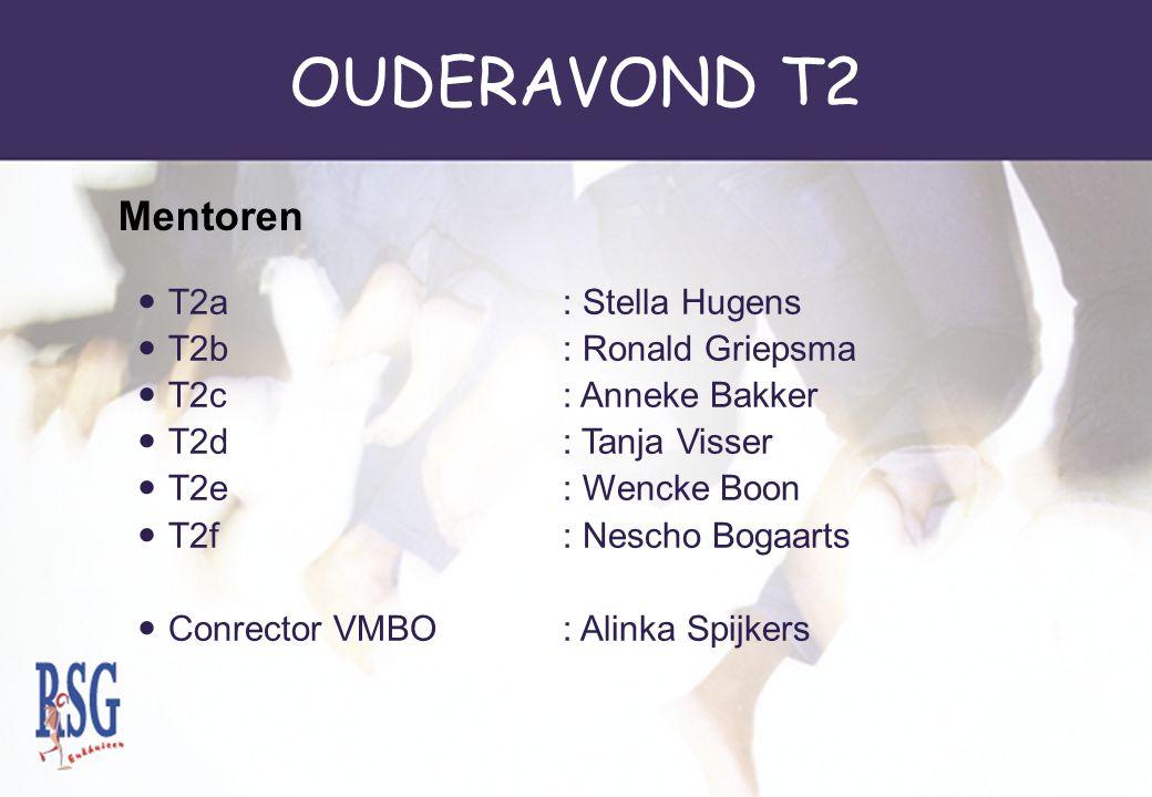 OUDERAVOND T2 Mentoren T2a : Stella Hugens T2b : Ronald Griepsma