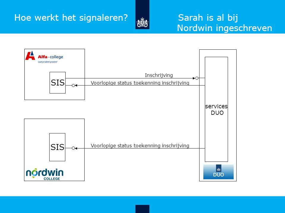Hoe werkt het signaleren Sarah is al bij Nordwin ingeschreven
