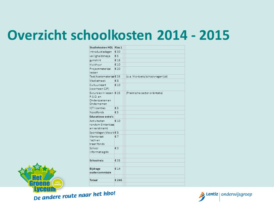 Overzicht schoolkosten 2014 - 2015