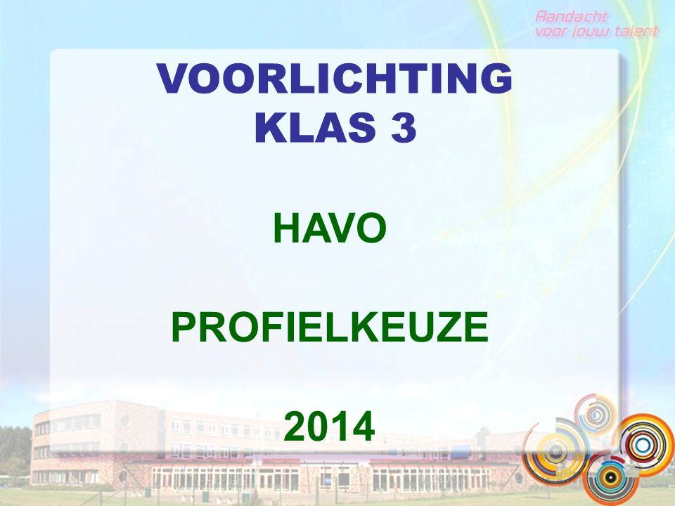 VOORLICHTING KLAS 3 HAVO PROFIELKEUZE 2014