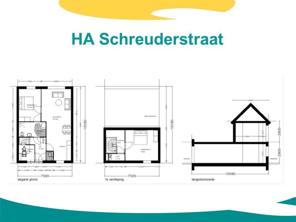 HA Schreuderstraat