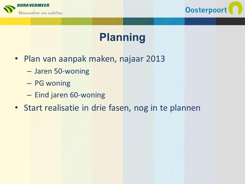 Planning Plan van aanpak maken, najaar 2013