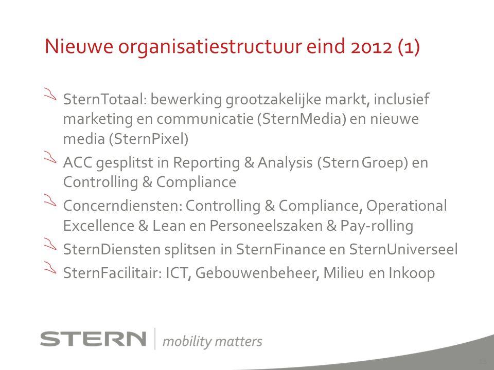 Nieuwe organisatiestructuur eind 2012 (1)