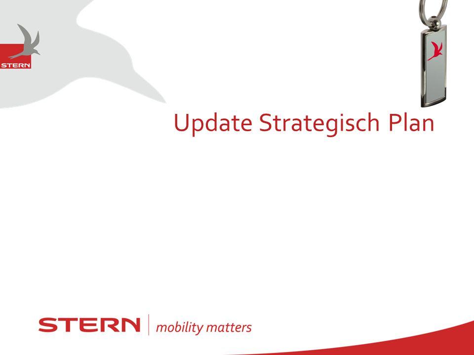 Update Strategisch Plan