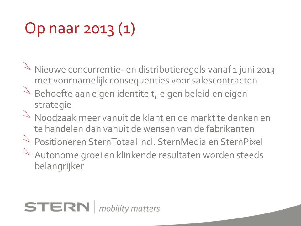 Op naar 2013 (1) Nieuwe concurrentie- en distributieregels vanaf 1 juni 2013 met voornamelijk consequenties voor salescontracten.