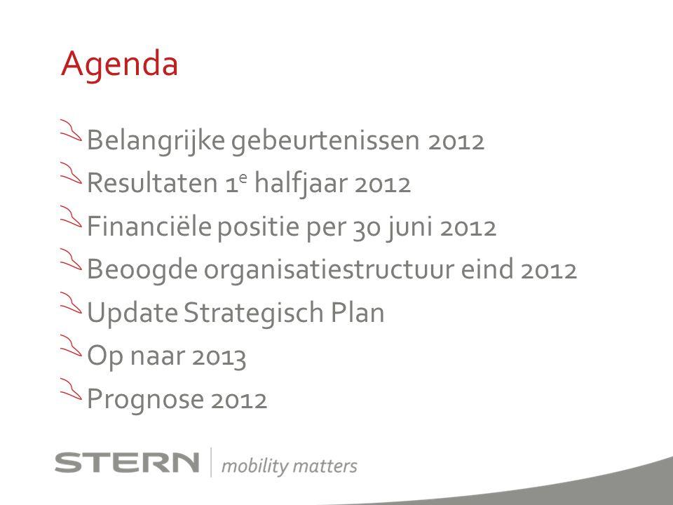 Agenda Belangrijke gebeurtenissen 2012 Resultaten 1e halfjaar 2012