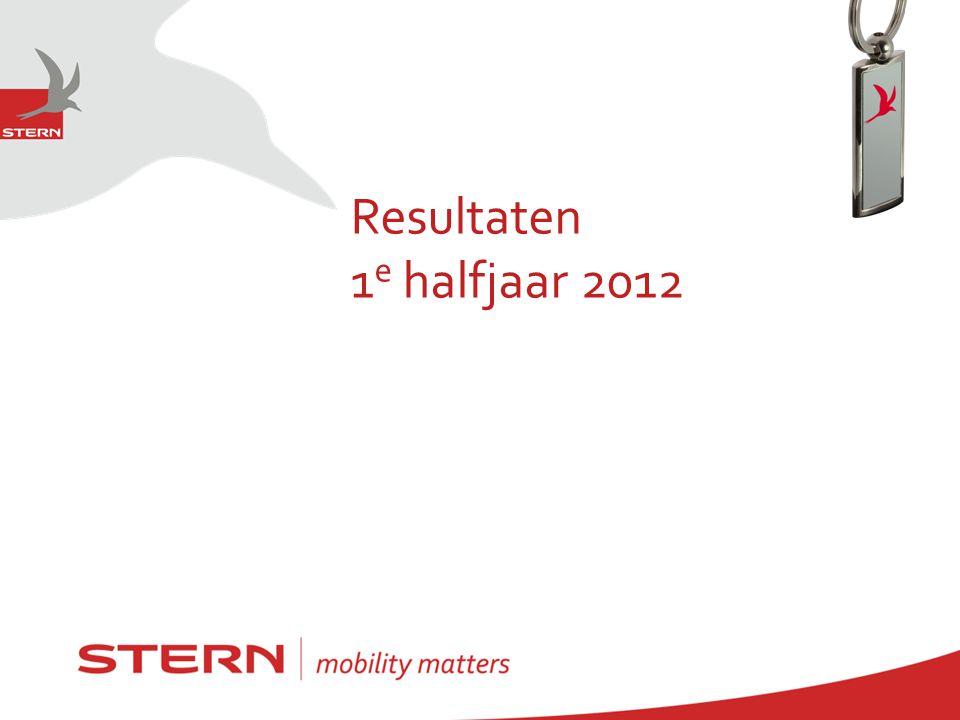 Resultaten 1e halfjaar 2012
