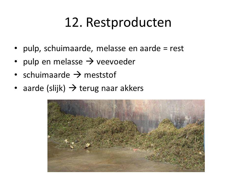 12. Restproducten pulp, schuimaarde, melasse en aarde = rest
