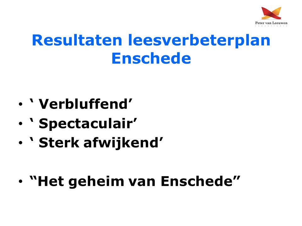 Resultaten leesverbeterplan Enschede