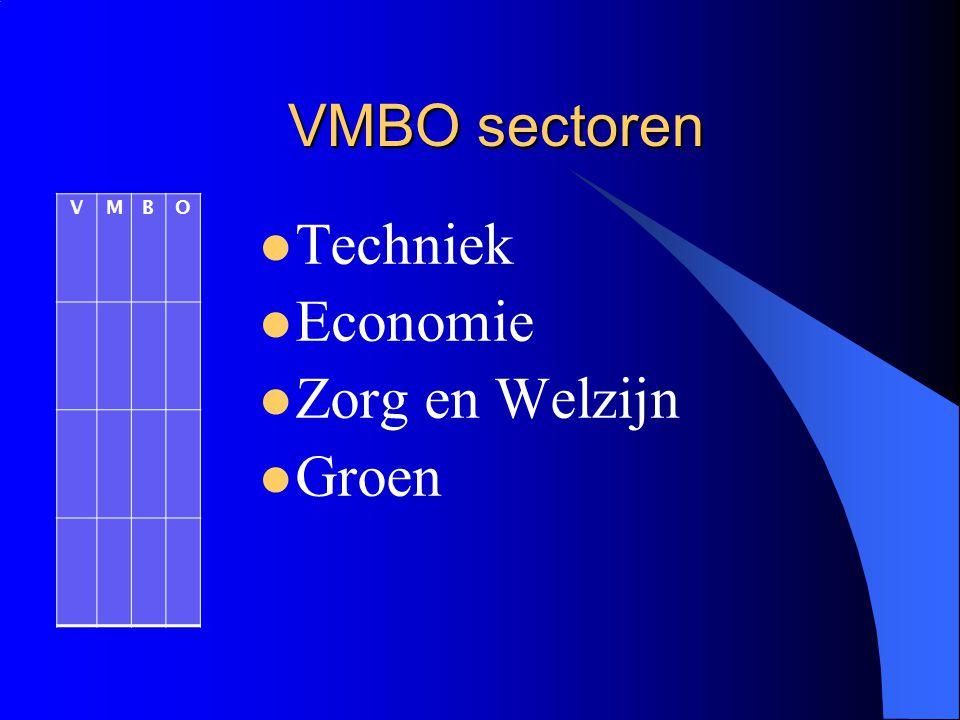 VMBO sectoren V M B O Techniek Economie Zorg en Welzijn Groen