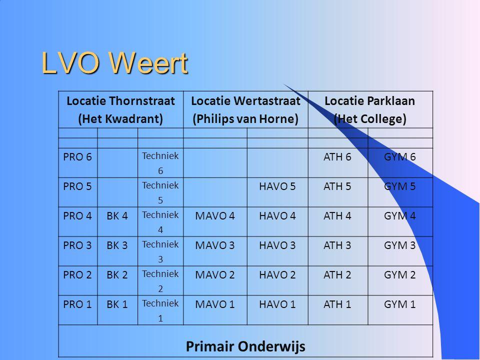 LVO Weert Primair Onderwijs Locatie Thornstraat (Het Kwadrant)