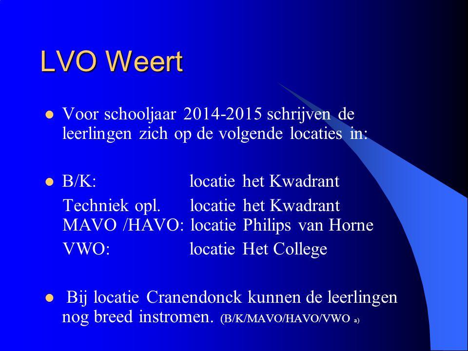 LVO Weert Voor schooljaar 2014-2015 schrijven de leerlingen zich op de volgende locaties in: B/K: locatie het Kwadrant.