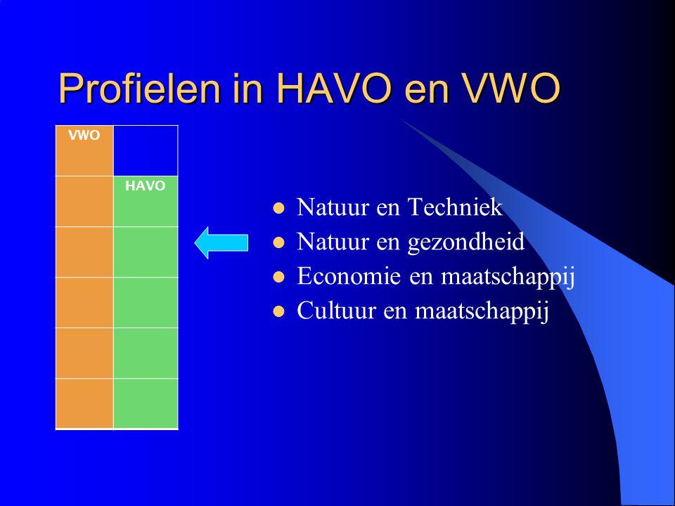 Profielen in HAVO en VWO