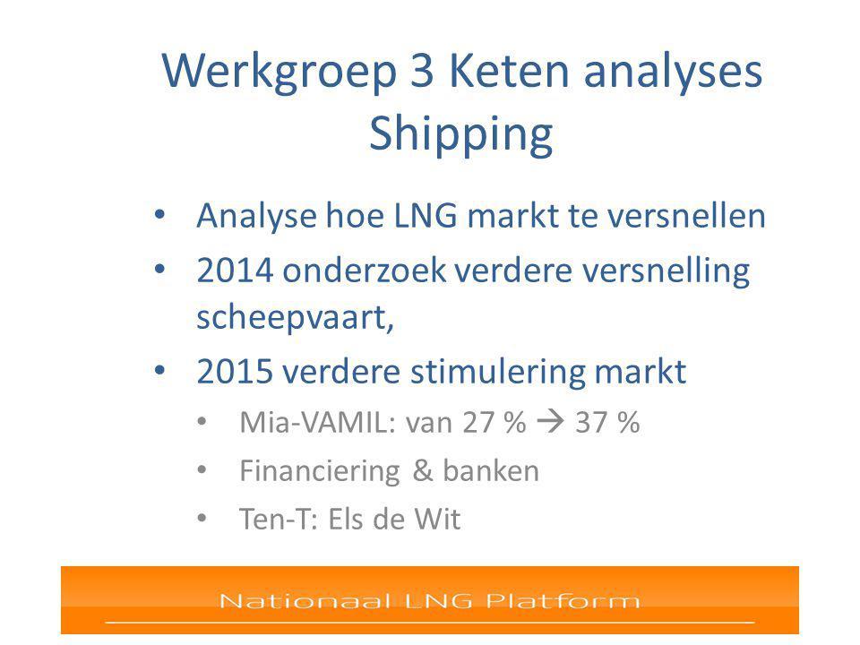 Werkgroep 3 Keten analyses Shipping