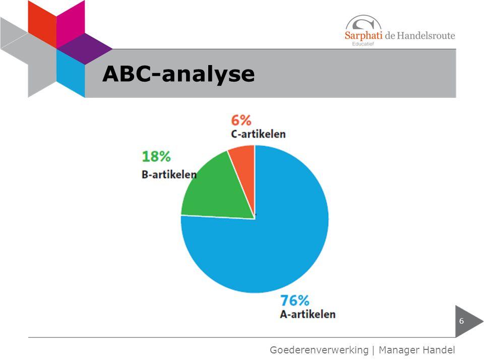ABC-analyse Goederenverwerking | Manager Handel