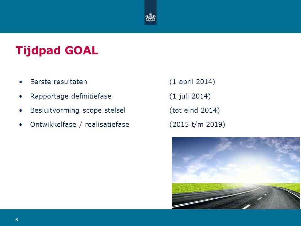 Tijdpad GOAL Eerste resultaten (1 april 2014)