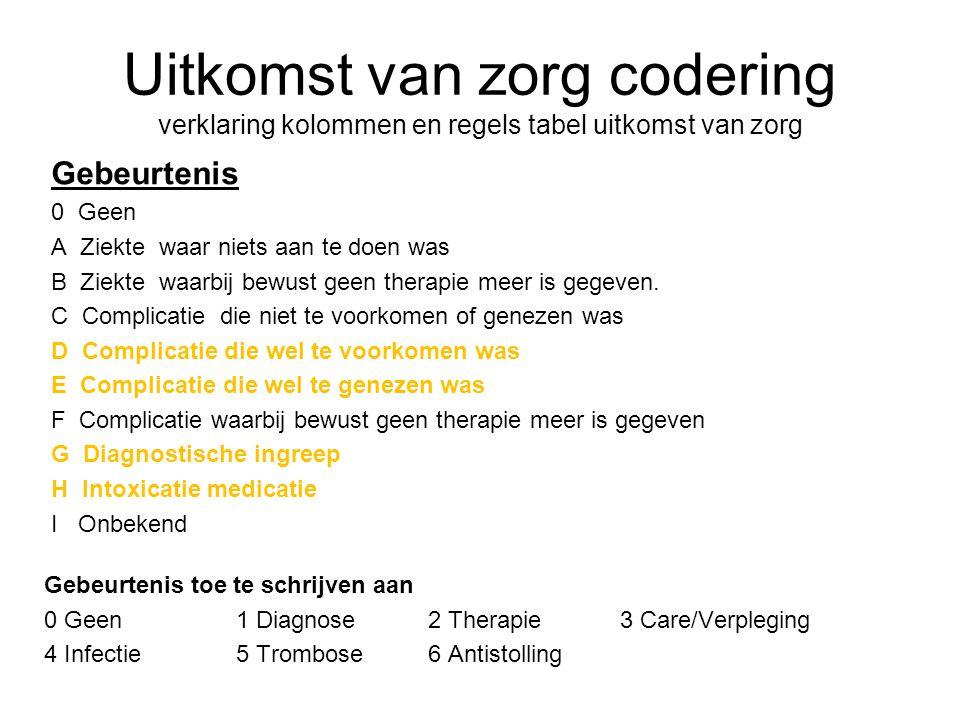 Uitkomst van zorg codering verklaring kolommen en regels tabel uitkomst van zorg