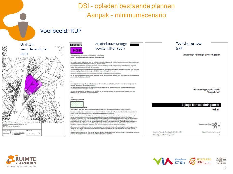 DSI - opladen bestaande plannen Aanpak - minimumscenario