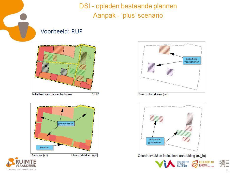 DSI - opladen bestaande plannen Aanpak - 'plus' scenario