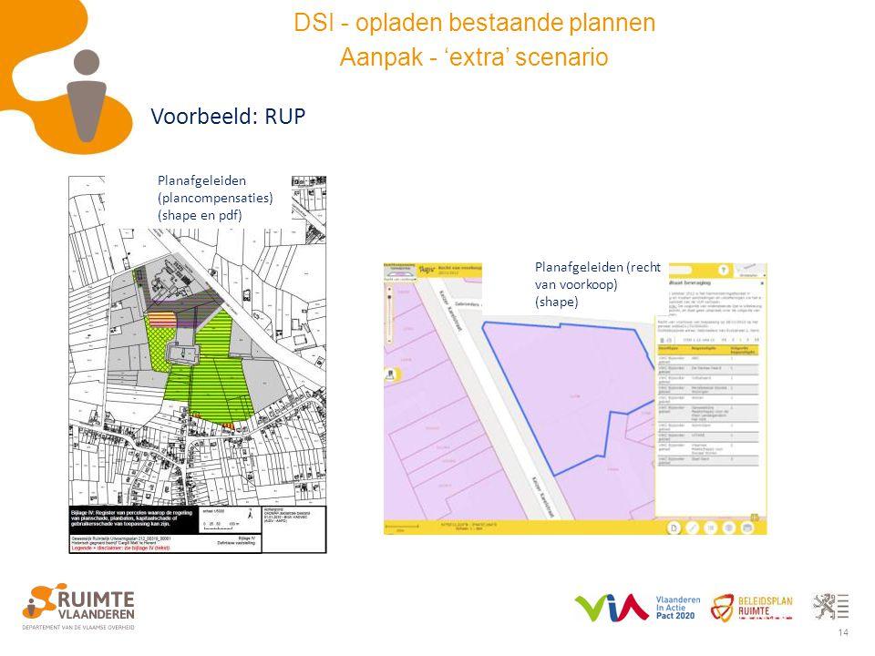 DSI - opladen bestaande plannen Aanpak - 'extra' scenario