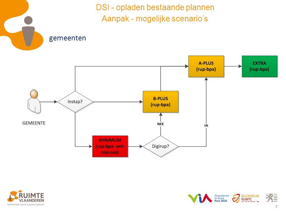 DSI - opladen bestaande plannen Aanpak - mogelijke scenario's