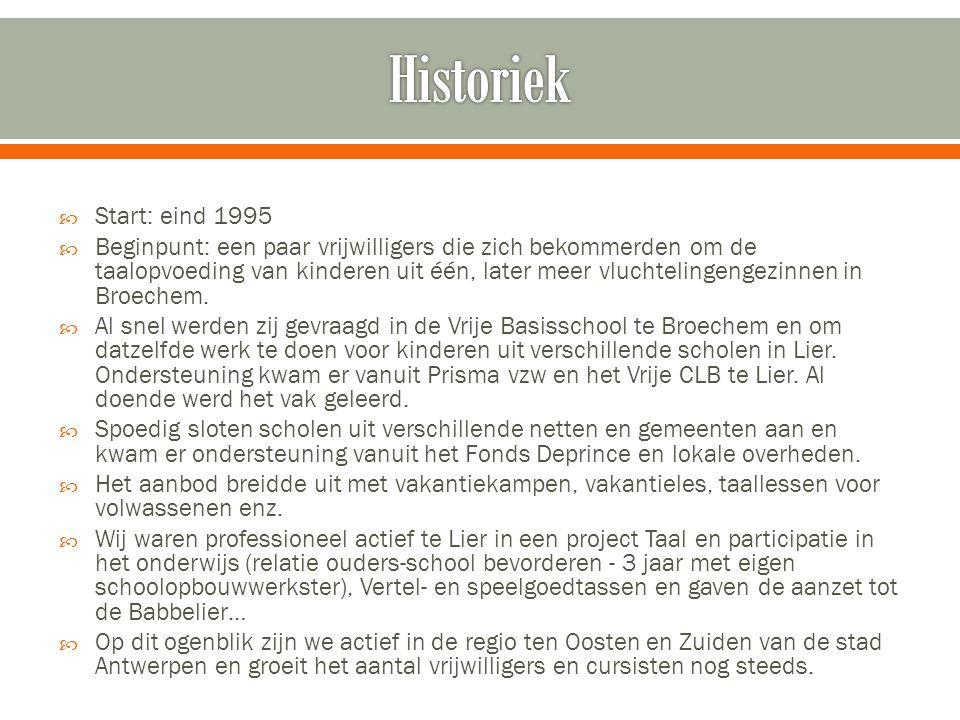 Historiek Start: eind 1995.
