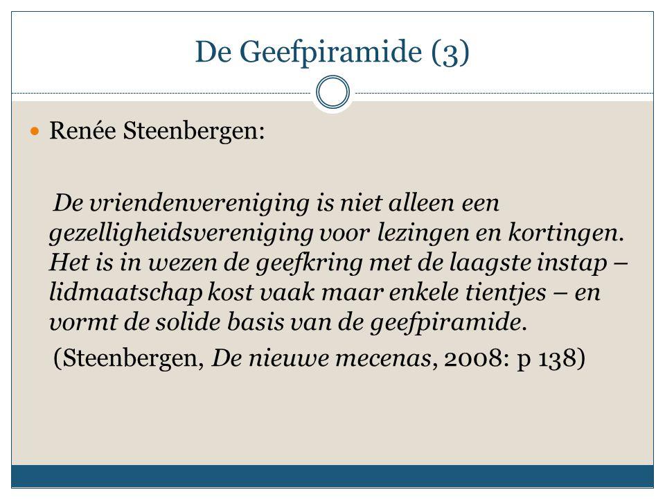 De Geefpiramide (3) Renée Steenbergen: