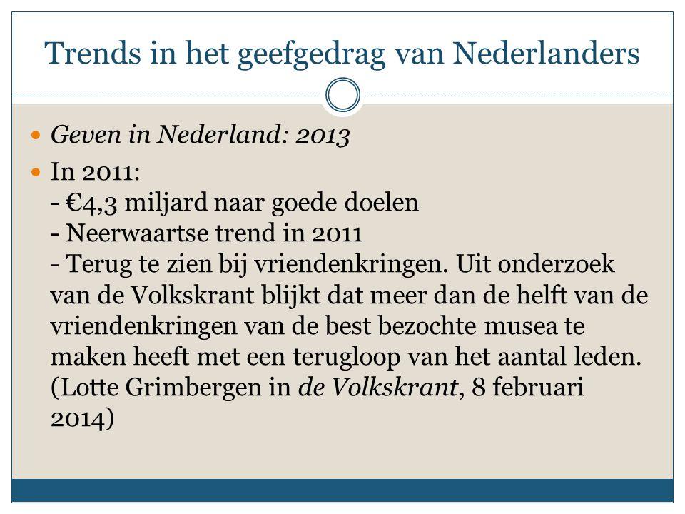 Trends in het geefgedrag van Nederlanders
