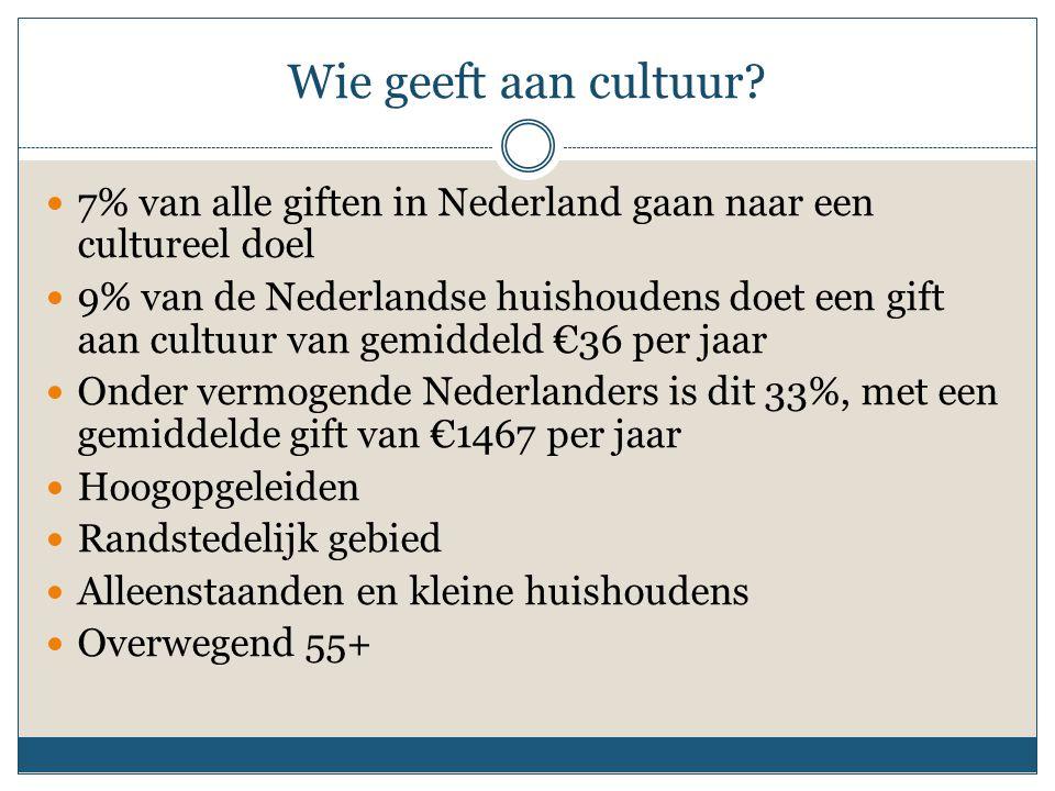 Wie geeft aan cultuur 7% van alle giften in Nederland gaan naar een cultureel doel.