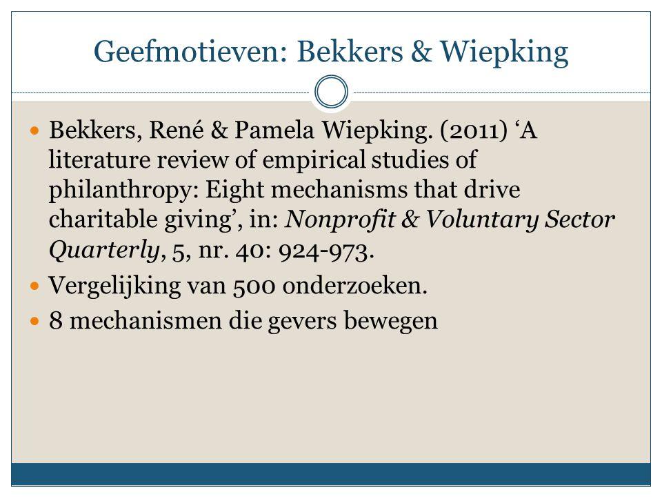 Geefmotieven: Bekkers & Wiepking