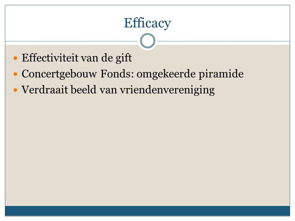 Efficacy Effectiviteit van de gift