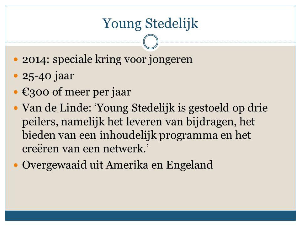 Young Stedelijk 2014: speciale kring voor jongeren 25-40 jaar