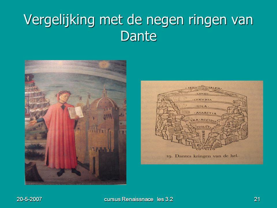Vergelijking met de negen ringen van Dante